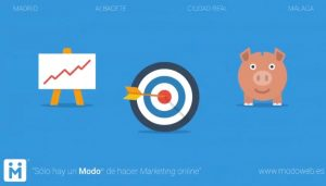 Objetivos modoweb. Redes sociales. Adwords. Email marketing. Diseño de página web Ciudad Real. Málaga. Madrid. Albacete.